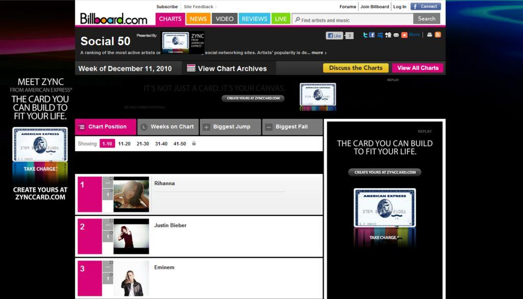 billboard social 50 music chart - RouteNote Blog