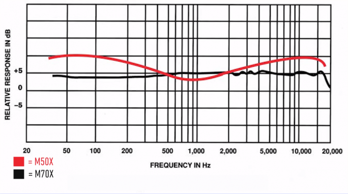 Audio Technica Frequency Response