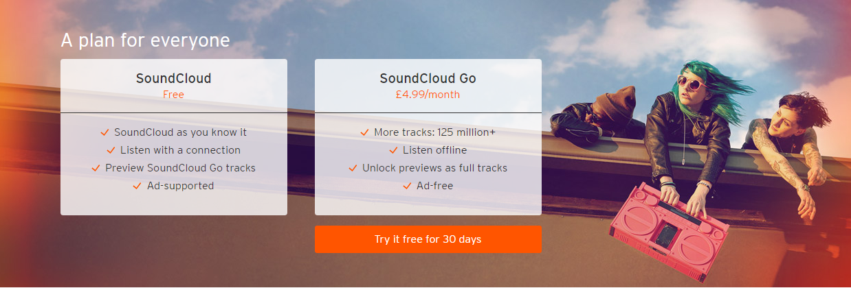 SoundCloud subscription service