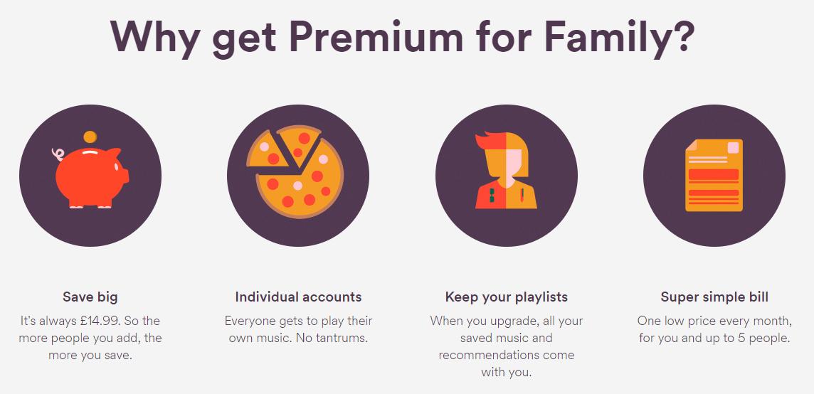 family plan premium music streaming