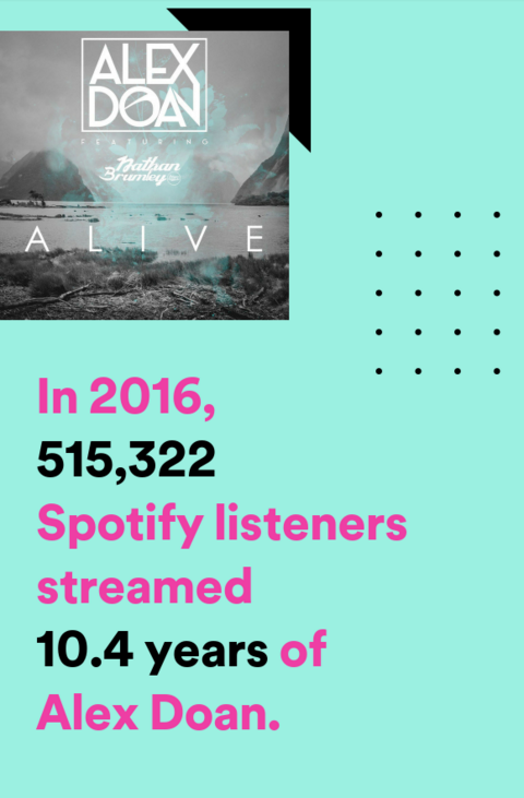 Spotify Alex Doan interview plays digital music distribution RouteNote Apple Music TIdal iTunes