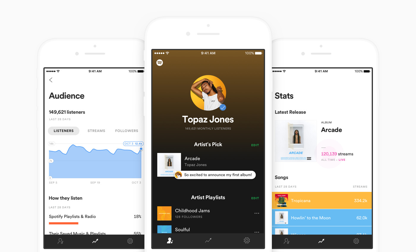 Spotify for Artists app - RouteNote Blog