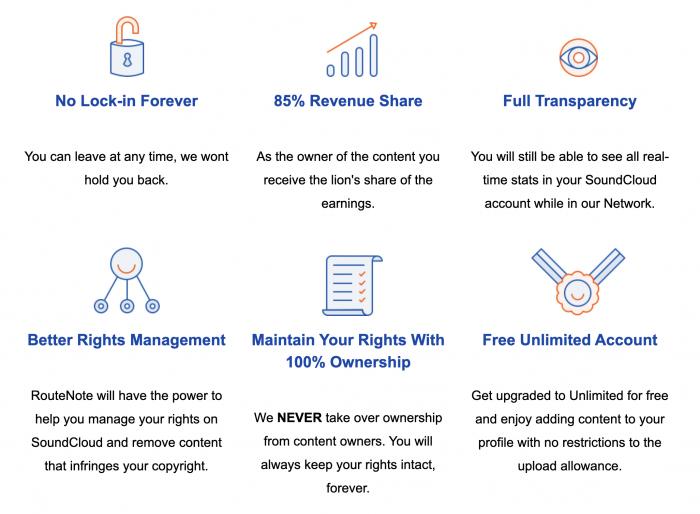 SoundCloud Benefits