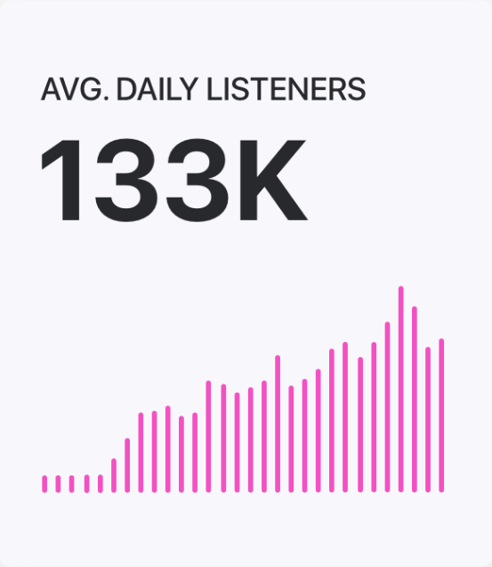Apple Music Daily Listeners