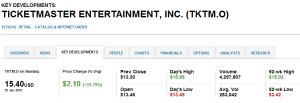 tktm share price 26 jan 10