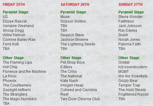 glastonbury lineup 2010
