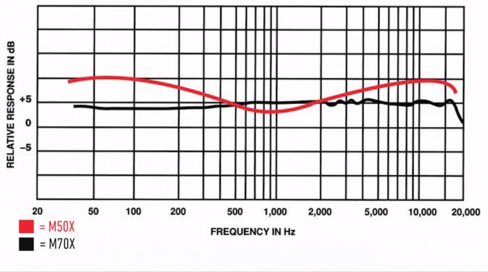 Audio Technica Frequency Response