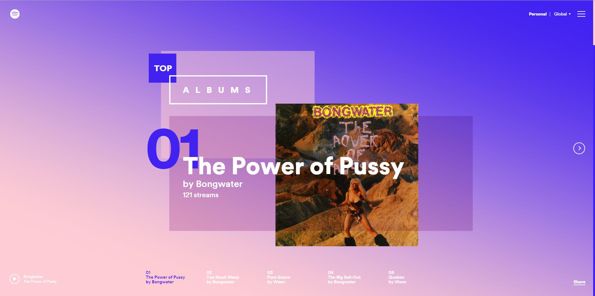 Albums top