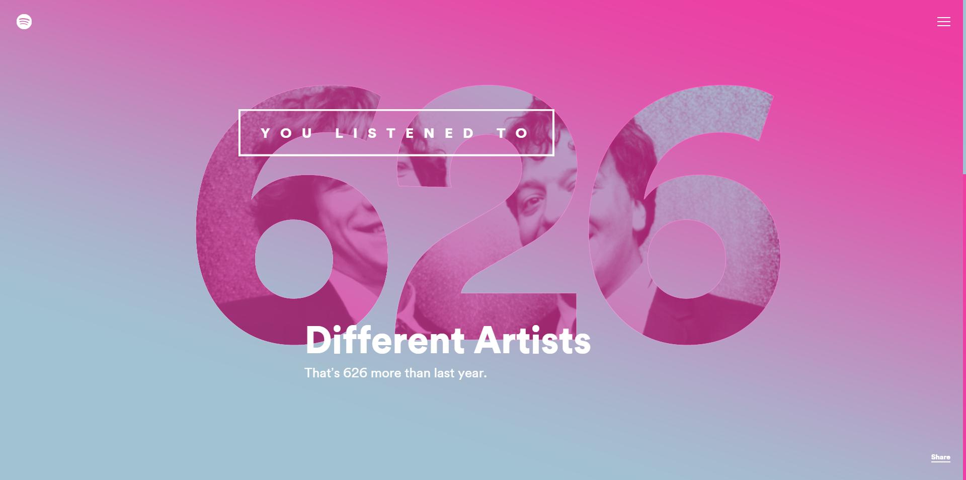 Artists listened