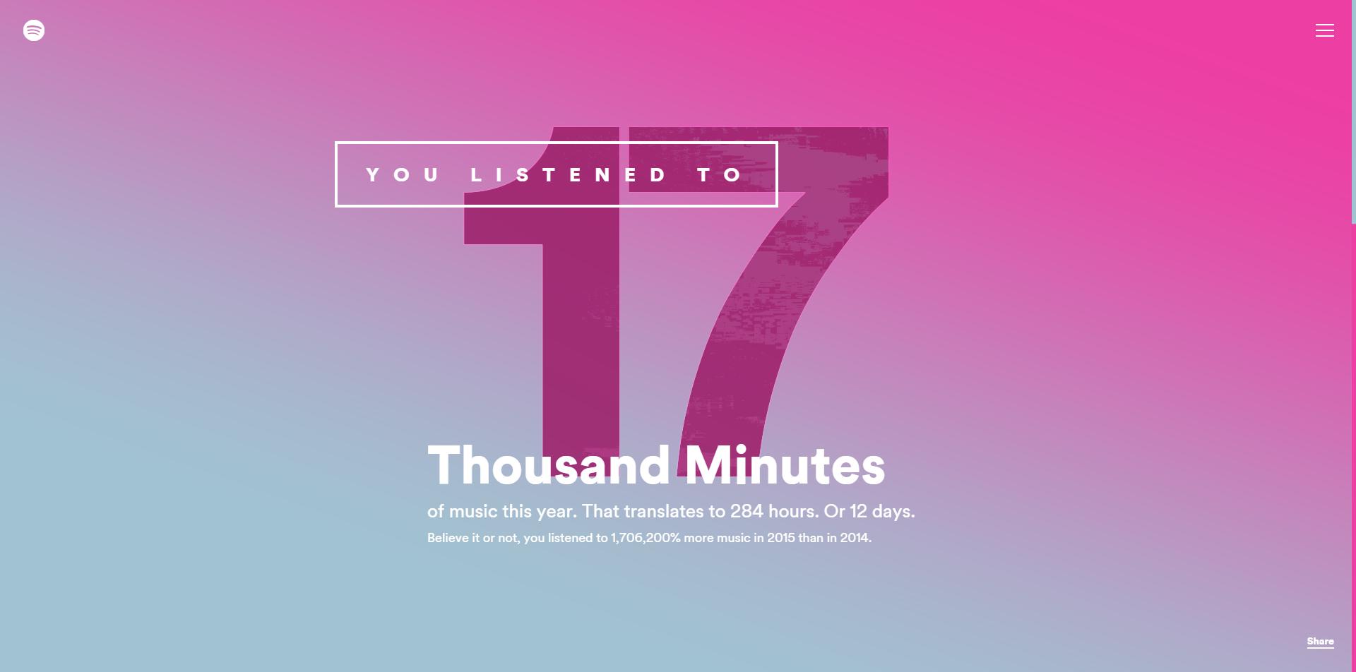 amount listened