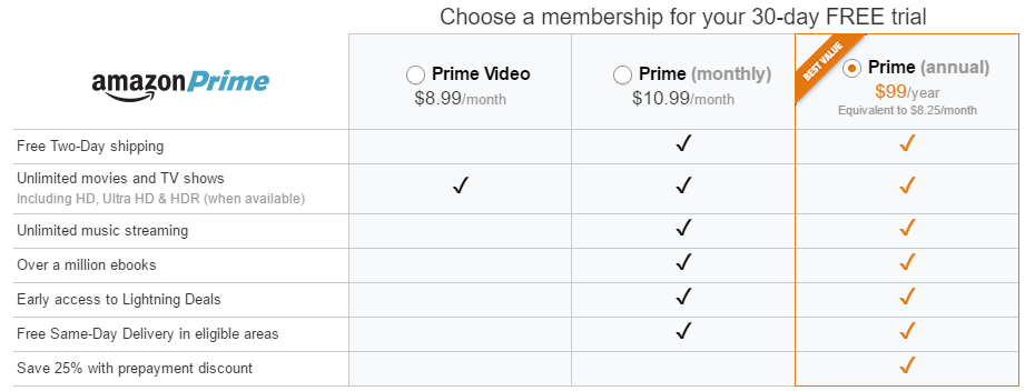 Prime video monthly