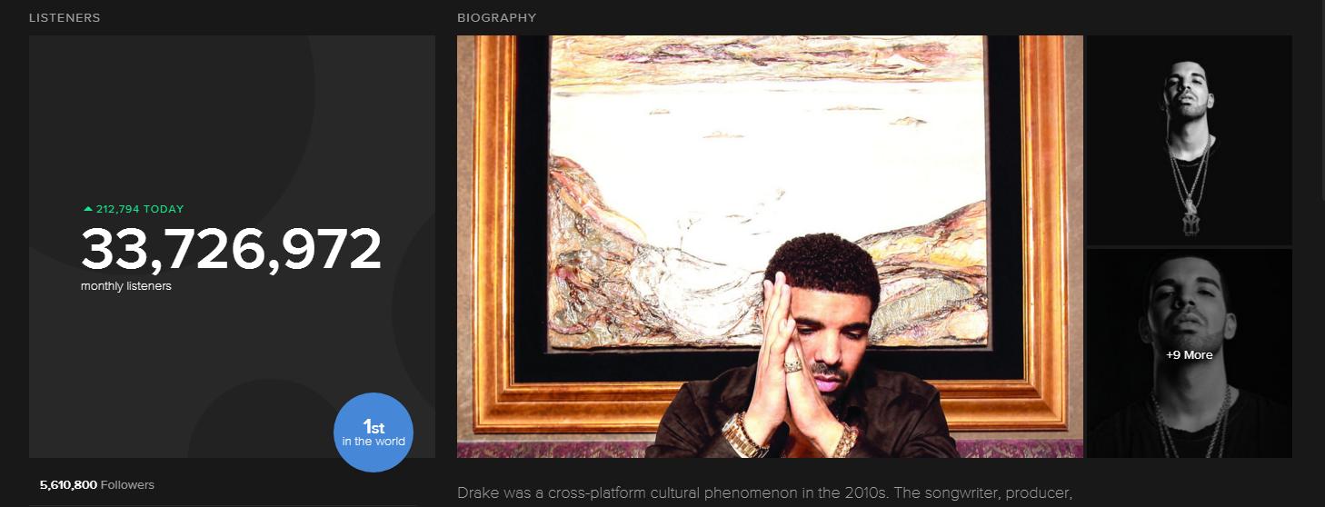 Drake Views charts Spotify top music streaming