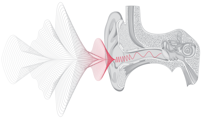 kickstarter headphones audio ears