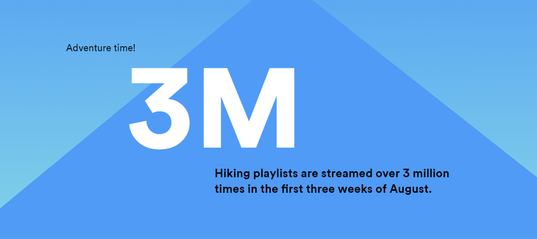 Spotify music streaming custom playlists OOO out of office songs tracks