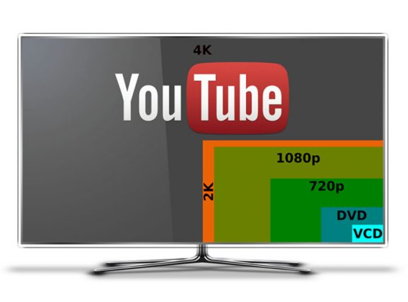 YouTube resolutions upgrade 4K live streaming 360 streams