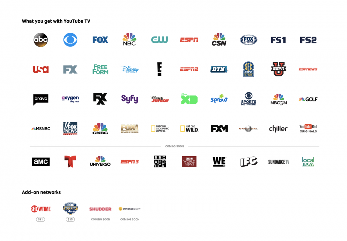 YouTube cable tv subscription Fox NBC ABC