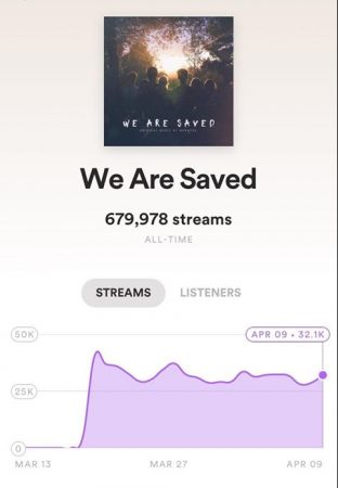 Borrtex artist streaming success Spotify playlist growth new listeners streams