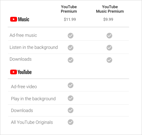 YouTube Music subscription service streaming premium launch mobile app player