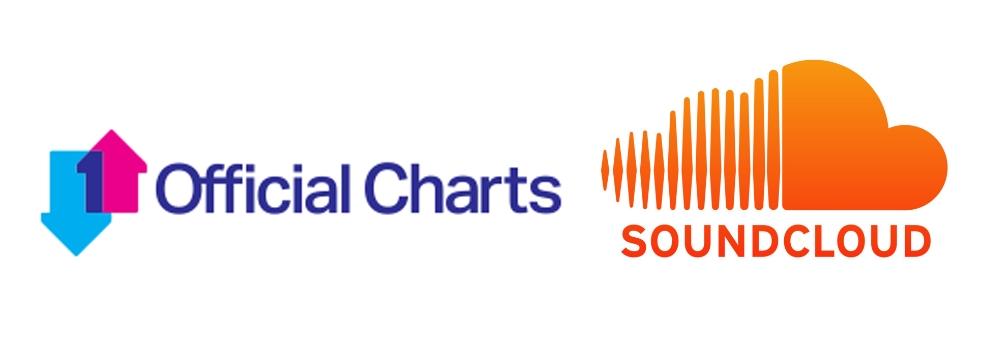 english pop albums