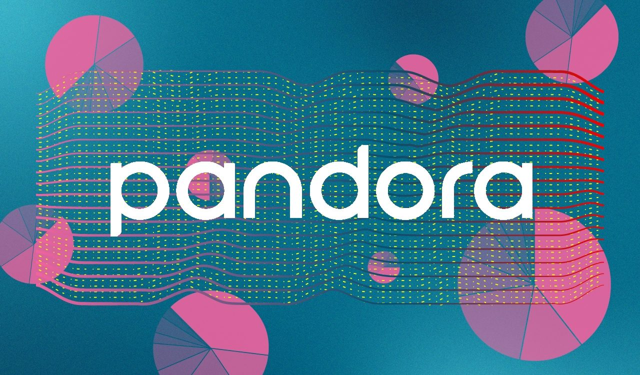 How Pandora stacks up against the competition in 2020 - RouteNote Blog