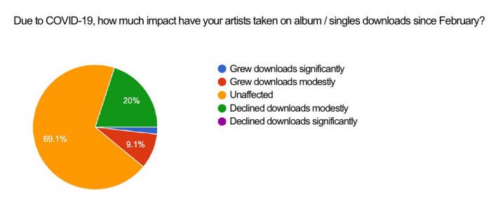 MusicAllyJapan_Survey05