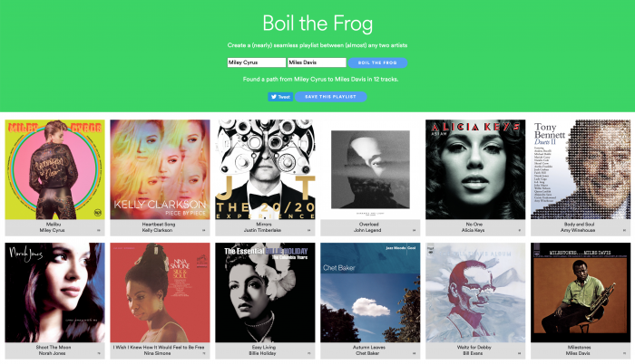 Boil the Frog Miley Cyrus to Miles Davis