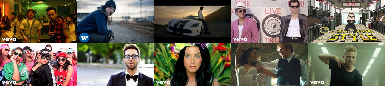 Top 10 Most Viewed Music Videos On Youtube 2020 Routenote Blog