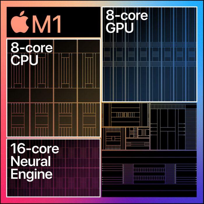 M1 CPU GPU NE
