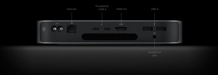 Mac mini I/O