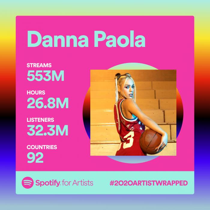 1 Danna Paola