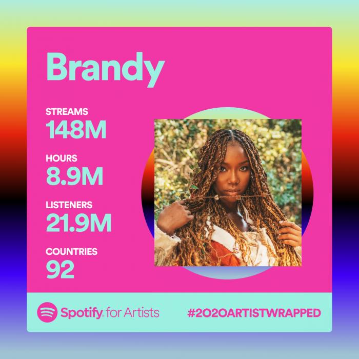 3 Brandy