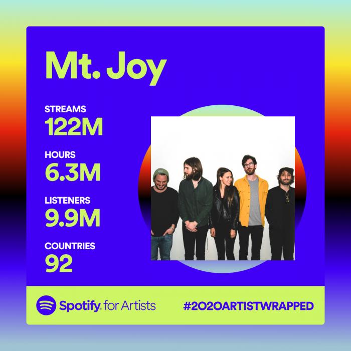 4 Mt. Joy