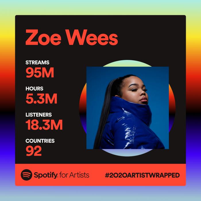 5 Zoe Wees