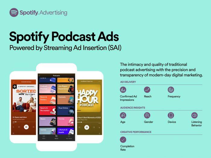 Spotify Podcast Ads UK