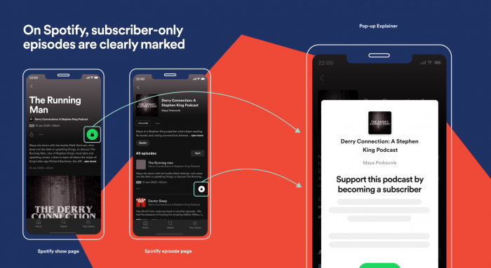 Spotify Paid Subscribers example 1