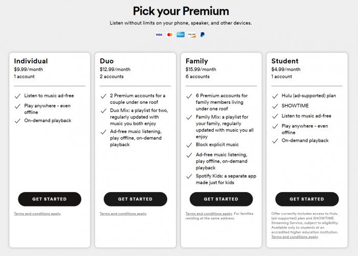 Spotify Premium pricing